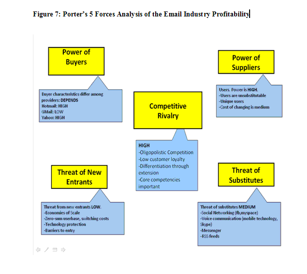 porter s 5 forces easyjet Porter's five forces of competitive position competitive rivalry, eg: • number and size of firms • industry size and trends • fixed v variable cost bases.