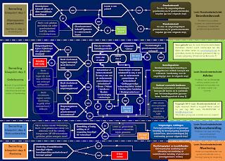 bronbemaling, bemaling, blueprint, loots