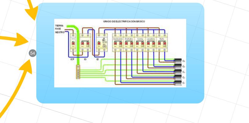 Aprendiendo tecnolog a en la merced diciembre 2012 for Caja de distribucion