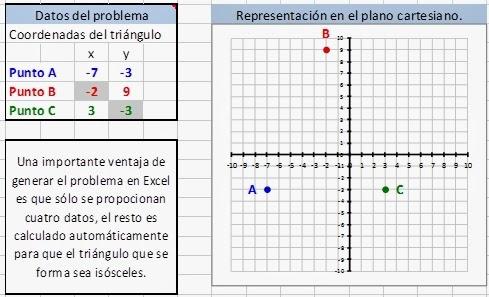 Mathematics learnign magazine