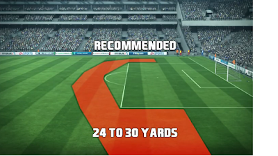 Tips Trik Cara Tendangan Bebas Fifa Online 3