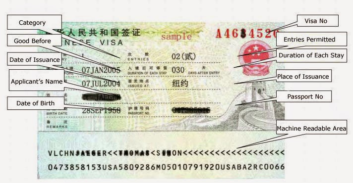 Travelexperiment How To China Travel Visa Tourist L Visa