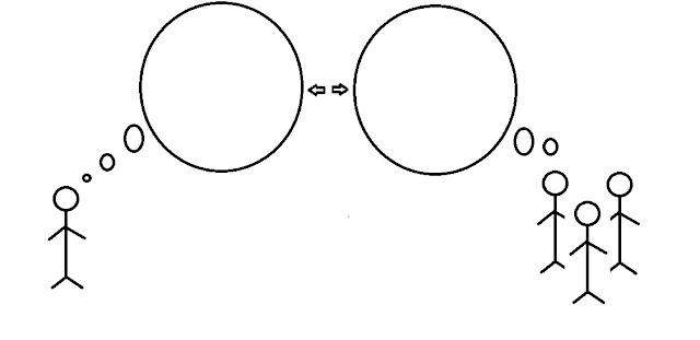 Perception Ego Clashes