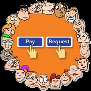 Paiement sur Facebook avec POLi Payments