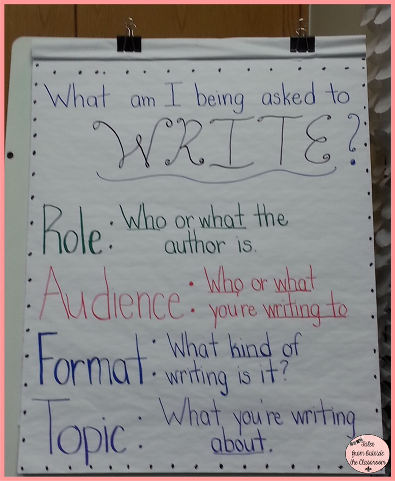 raft writing strategy Rafts is a writing assignment designing strategy to help students writing  float it enables the teacher or the student to design workable, varied writing.