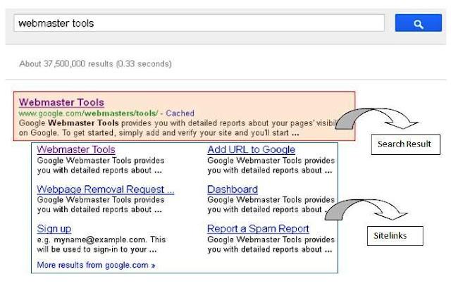 Sitelinks in Google Search