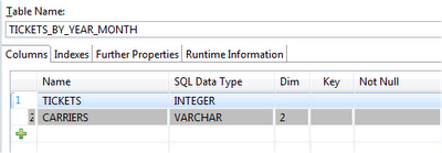 When SAP HANA met R – Bring home your graphics