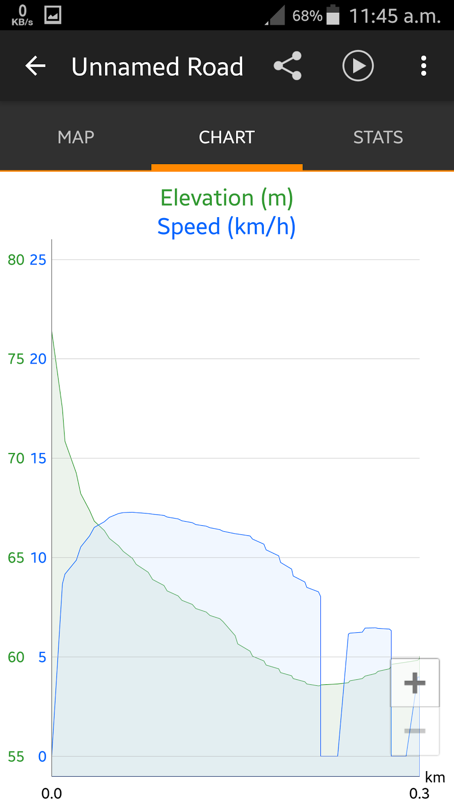 According to the data from the app the ascend of hill what we see is not actually ascending but it is descending