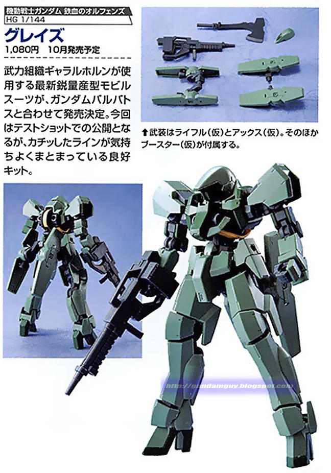 +Re: กันพลาเดือน 10/2015 HG Mobile Worker ,HG Gundam Barbatos ,HG Krays ,HG Weapon Set 1 ,HG Graze High Mobility,SDEX Exia,SDEX WingZeroEW