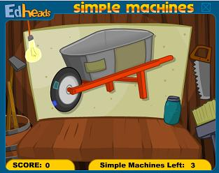 what type of simple machine is a stapler