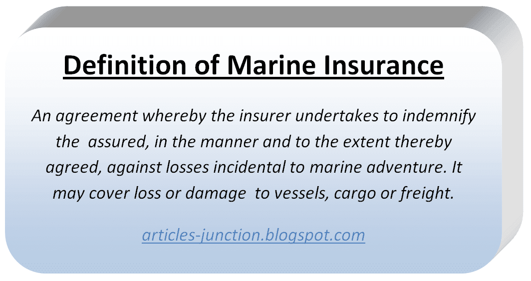 Definition of Marine Insurance