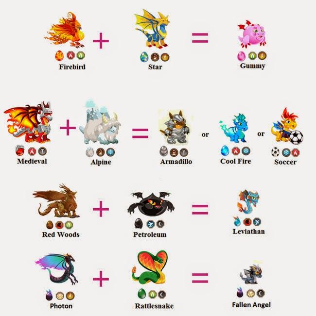 Dragon City Rare Hybrids
