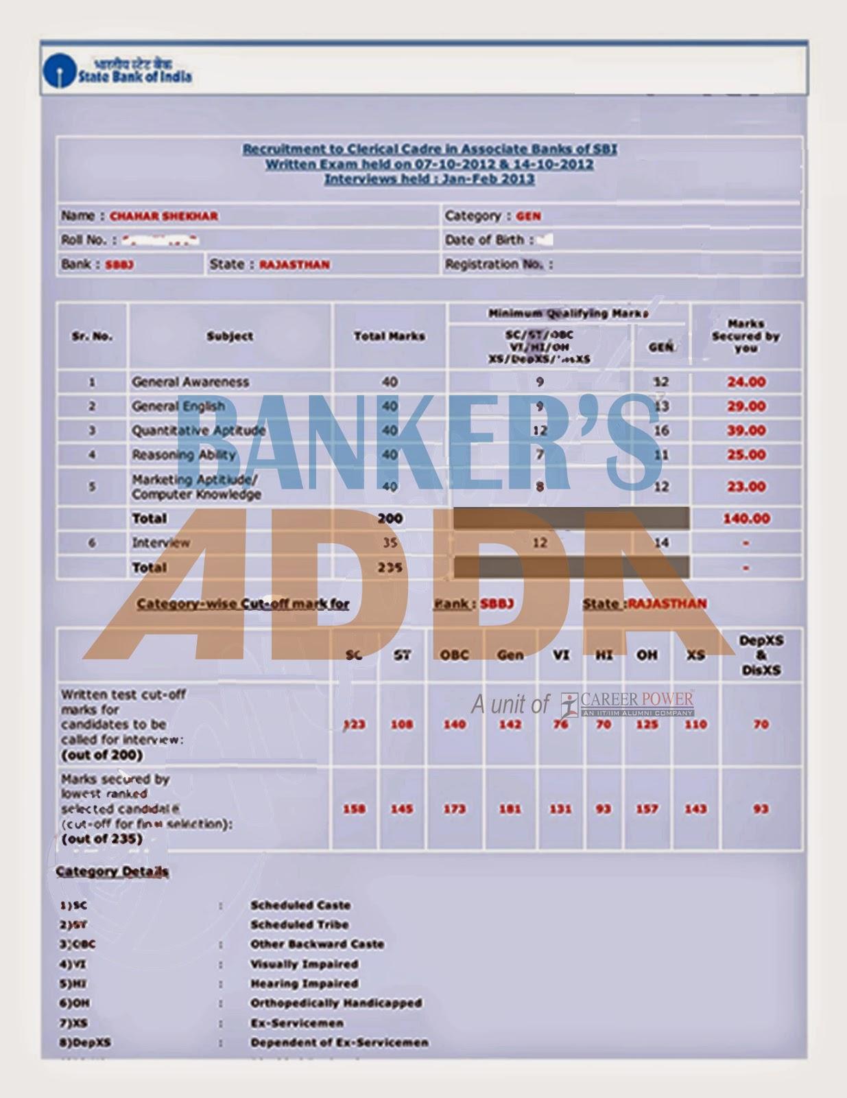 verify bank ifsc code