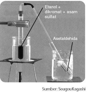 Oksidasi alkohol primer dengan dikromat menghasilkan aldehid.