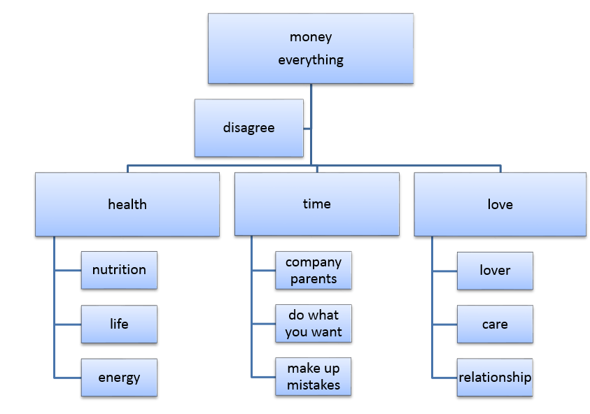 Mellowness business plan picture 1