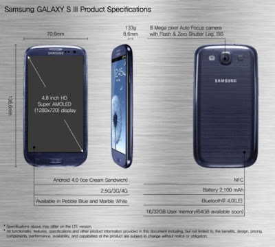 Samsung Galaxy S3 - Full Specification