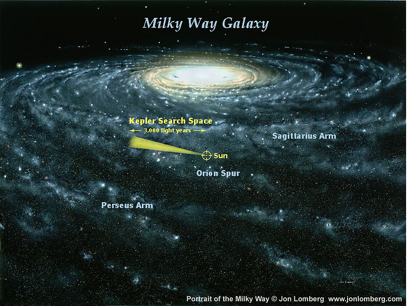 number of planets galaxy -#main