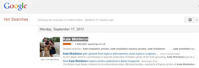 Kate Middleton most searched topic on Google