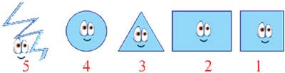 1 حلل شخصيتك من نظرية الأشكال الهندسية النفسية