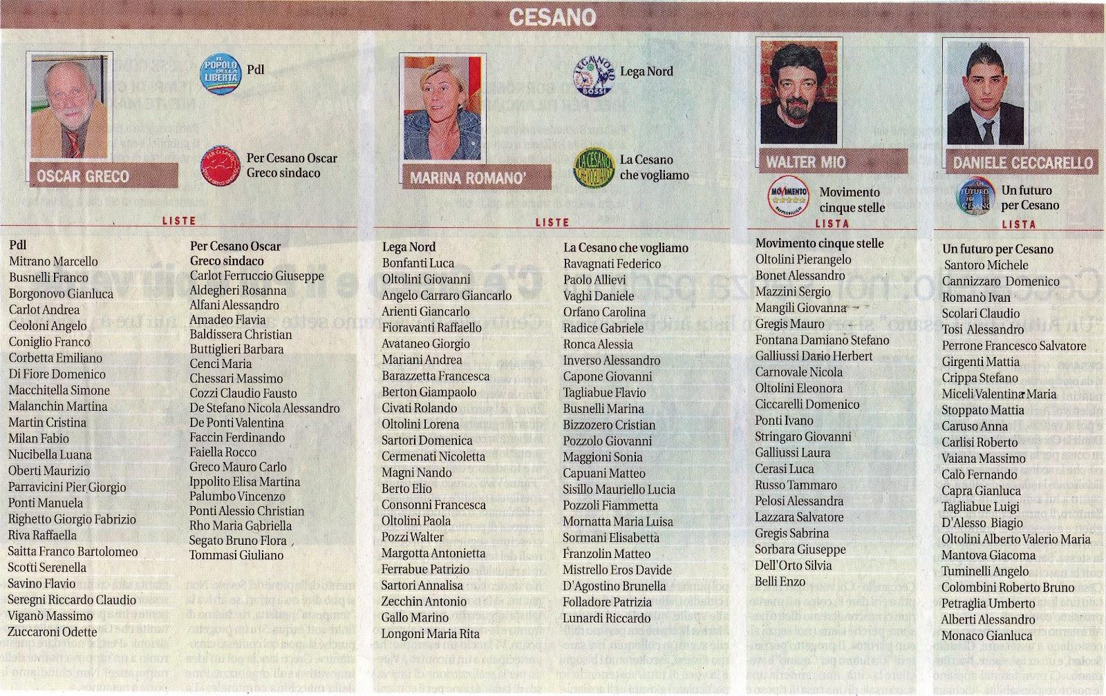 Rassegna: Il Cittadino del 7/4/2012 : SEL Cesano Maderno