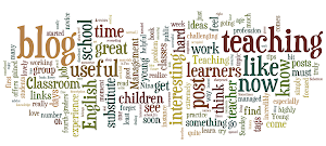 The Blog's Wordle word cloud