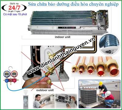 Điện Lạnh Thái Nguyên