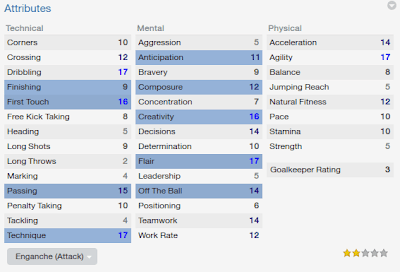 FM14 Player attribute Enganche