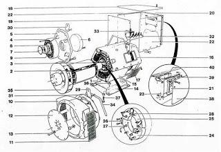 Nama dan Bagian-bagian Pada Generator Set (Genset)