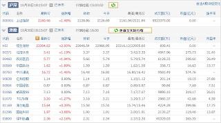 中国株コバンザメ投資ウォッチ銘柄watch20131030