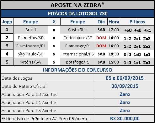 LOTOGOL 730 - PITÁCOS DA ZEBRA
