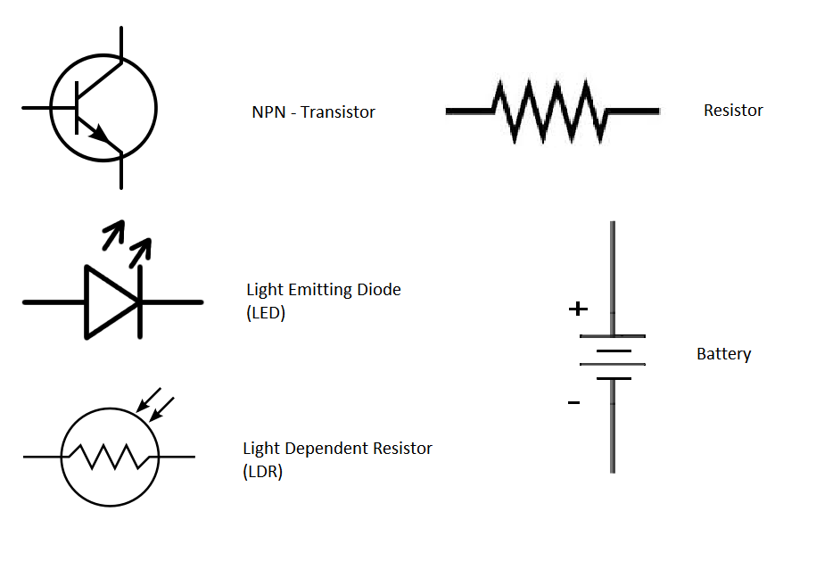 Electronic Components And Symbols And Functions