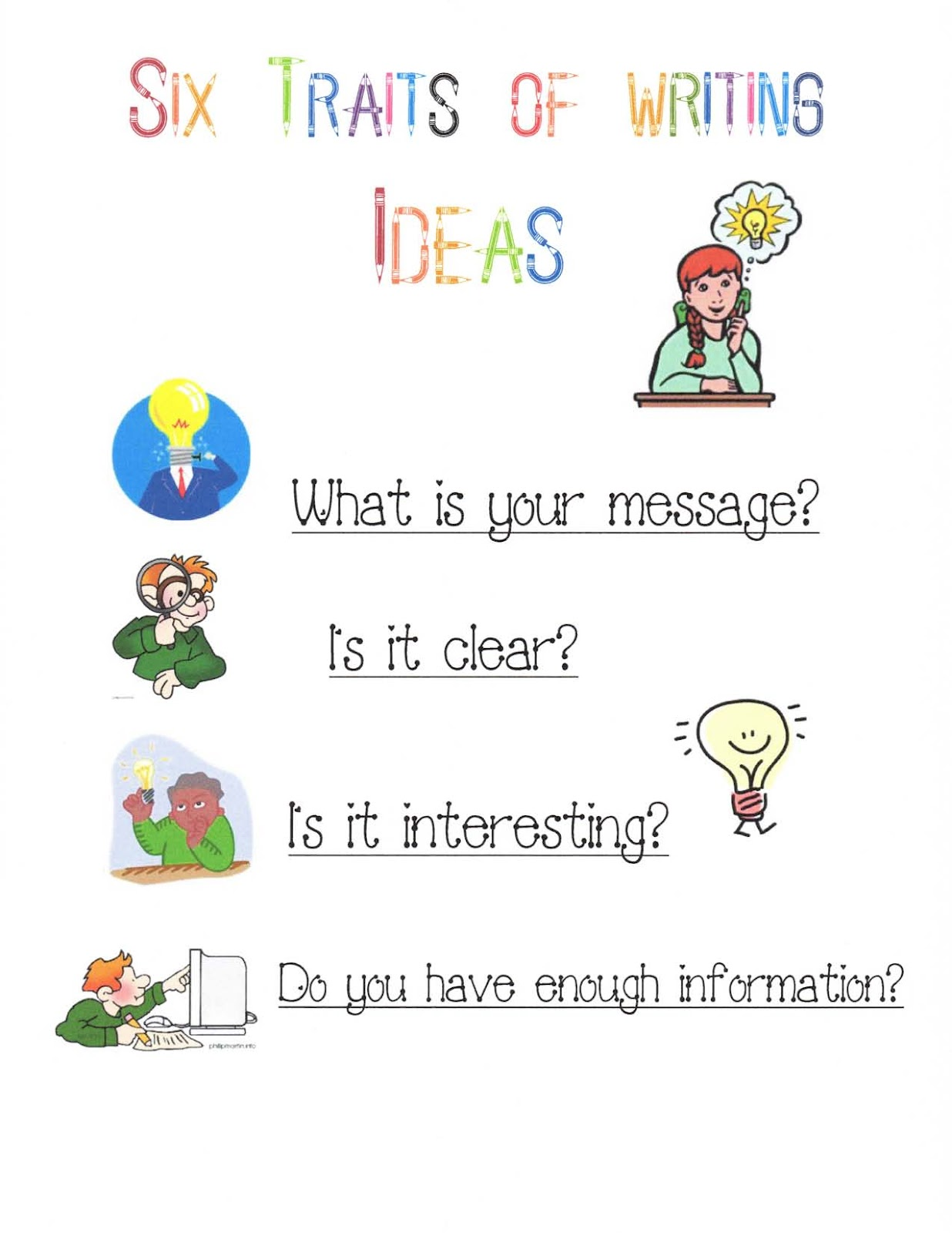 Latest Six Traits Of WritingThe World of Writings   The World of     Learn For Your Life Kindergarten Writing Rubric and Posters
