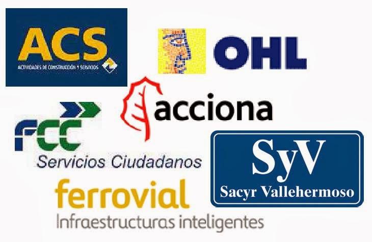 Pensamientos ibericos el pulso de la econom a actual for Constructoras sabadell