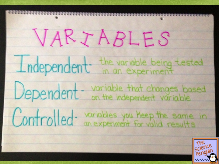 science project variables In this lesson, you will learn the definition of variables in science in addition, you  will be able to define the specific types of variables in.