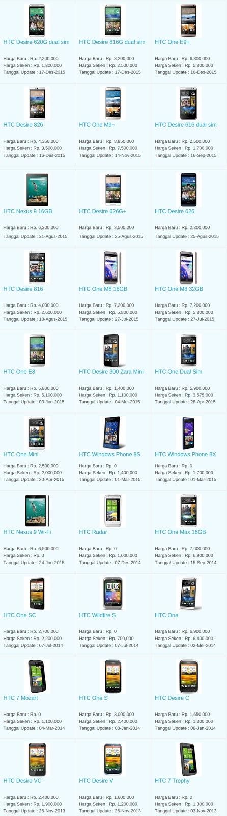 Daftar Harga Hp HTC Februari 2016