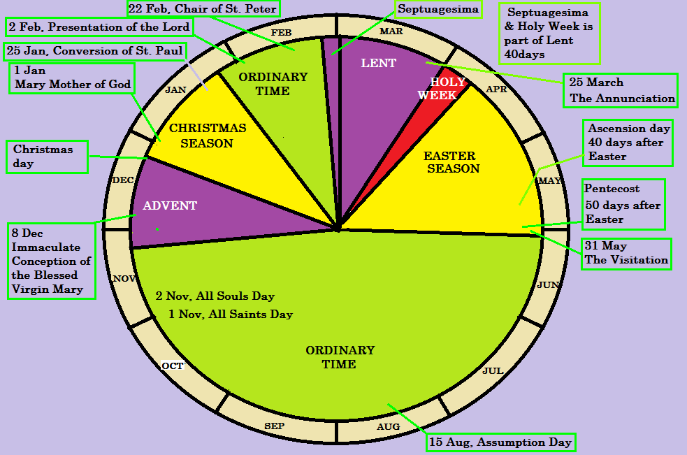 indicated by the liturgical calendar the liturgical are observe in the