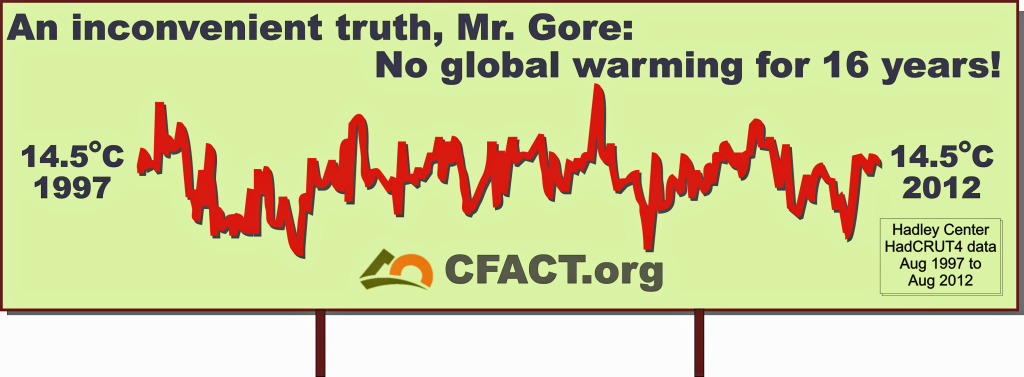science in the news coursework global warming