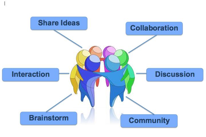 https://www.google.com/search?q=collaborative+learning&biw=1366&bih=633&source=lnms&tbm=isch&sa=X&ei=XKMVVY6KM8_egwTO7IG4Aw&ved=0CAcQ_AUoAg#imgdii=_&imgrc=5TW7nKPWgpR-6M%253A%3B3gy-9KIvhSxG-M%3Bhttp%253A%252F%252Fwikiscreatingcollaborativelearningspaces.pbworks.com%252Ff%252F1359101039%252FScreen%252520shot%2525202013-01-25%252520at%25252012.02.55%252520AM.png%3Bhttp%253A%252F%252Fwikiscreatingcollaborativelearningspaces.pbworks.com%252F%3B720%3B480