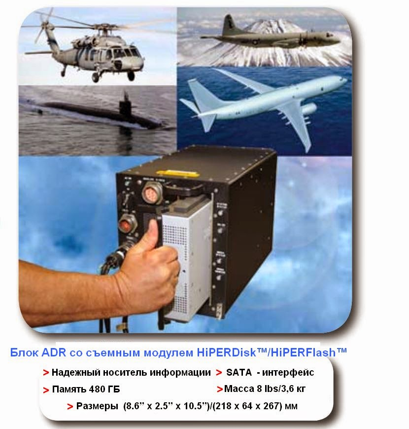 Блок ADR cо съемным модулем HiPERDisk™/HiPERFlash™
