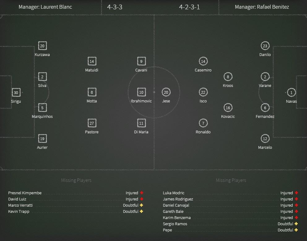 Pronostic Psg - Real Madrid : Pronostic Ligue des Champions