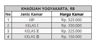 Tarif RSB Khadija Yogyakarta