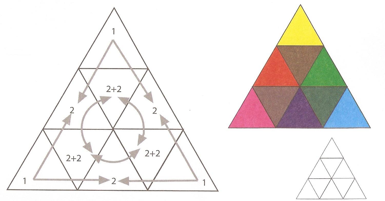 Educación Plástica_Aljada: Triángulo cromático