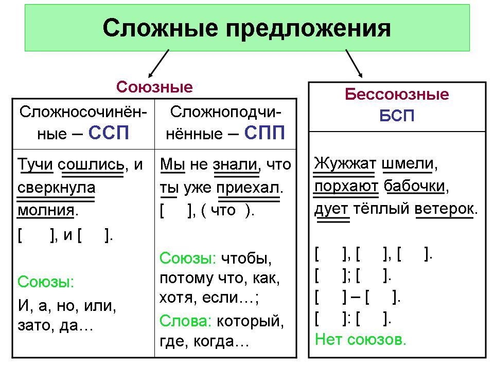 задания с ответами по гиа 9 класс по русскому языку других компьютеров