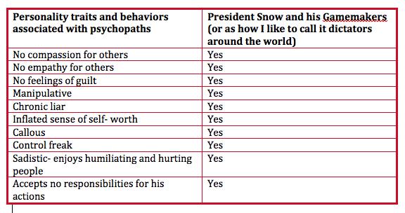 characteristics of a psychopath pdf