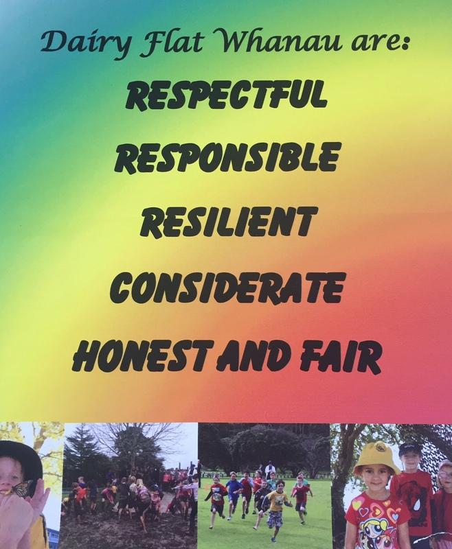 DFS Values