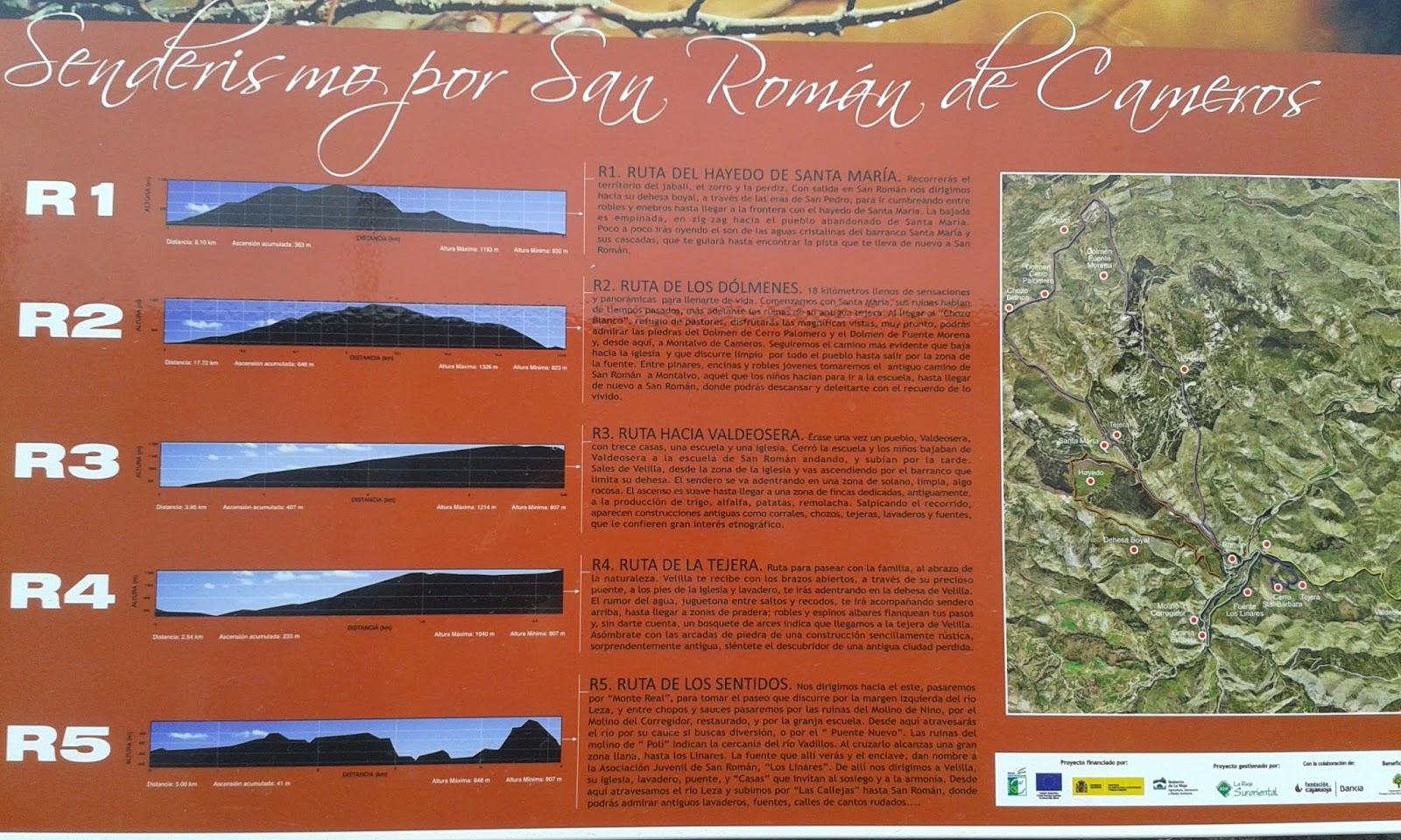 Mapa de Rutas de San Román de Cameros