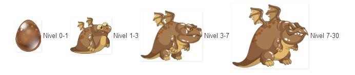 Crecimiento del dragon barro