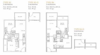 LIV On Wilkie 3 bedroom dual key Floor Plan
