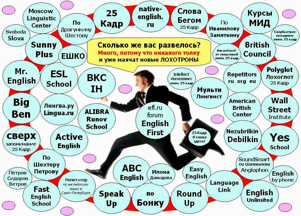 Как самостоятельно изучить английский язык самостоятельно в домашних условиях