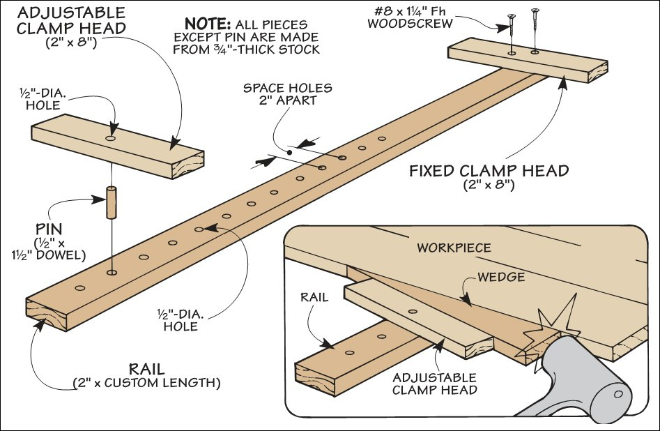 Woodworking Make Clamps